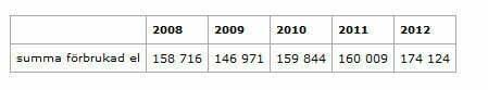 - Statistiska centralbyrån - Mozilla Firefox 4102014 124600 PM