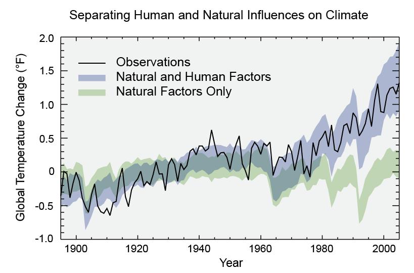 CS_global_temperature_time_series_v5